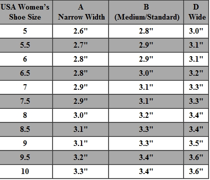 Shoe Sizing For Under Armour Size